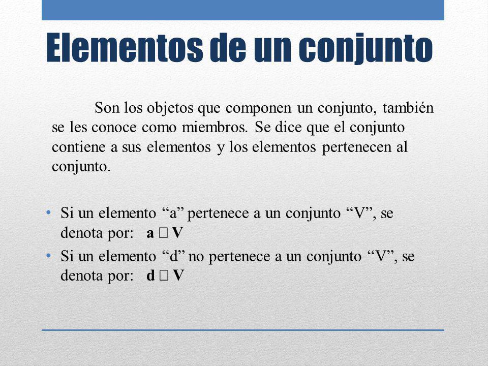 Modos de representación de un conjunto a) EXTENSIÓN: Se detallan todos los elementos del conjunto.