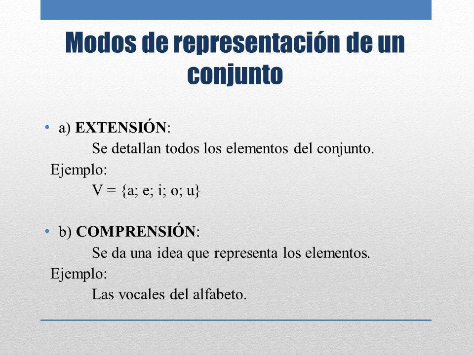 Modos de representación de un conjunto c) DESCRIPCIÓN POR CONSTRUCCIÓN: Se caracterizan todos los elementos del conjunto declarando la propiedad o propiedades que deben tener sus miembros.