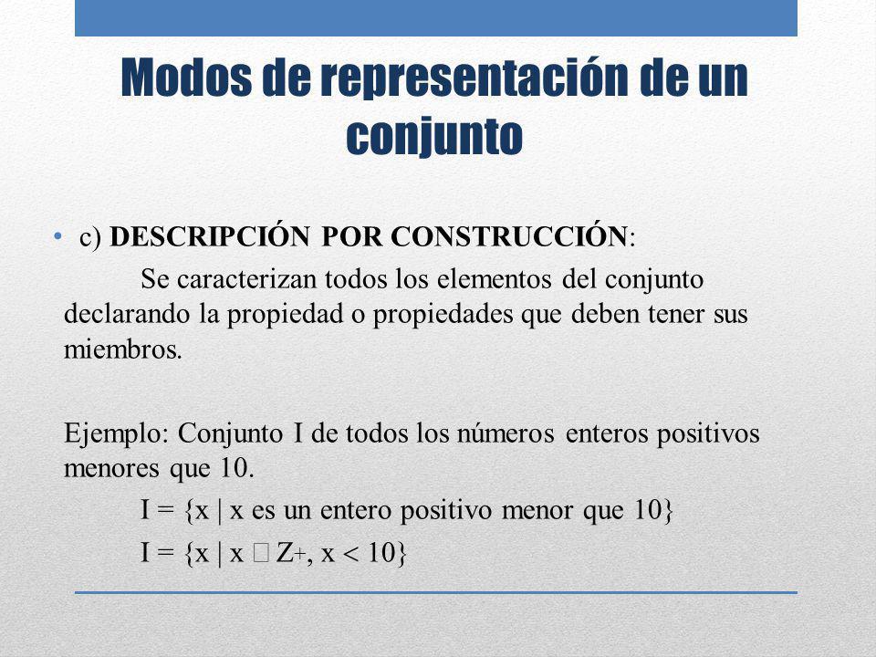 d) DIAGRAMA DE VENN: Es una forma gráfica de representar un conjunto.
