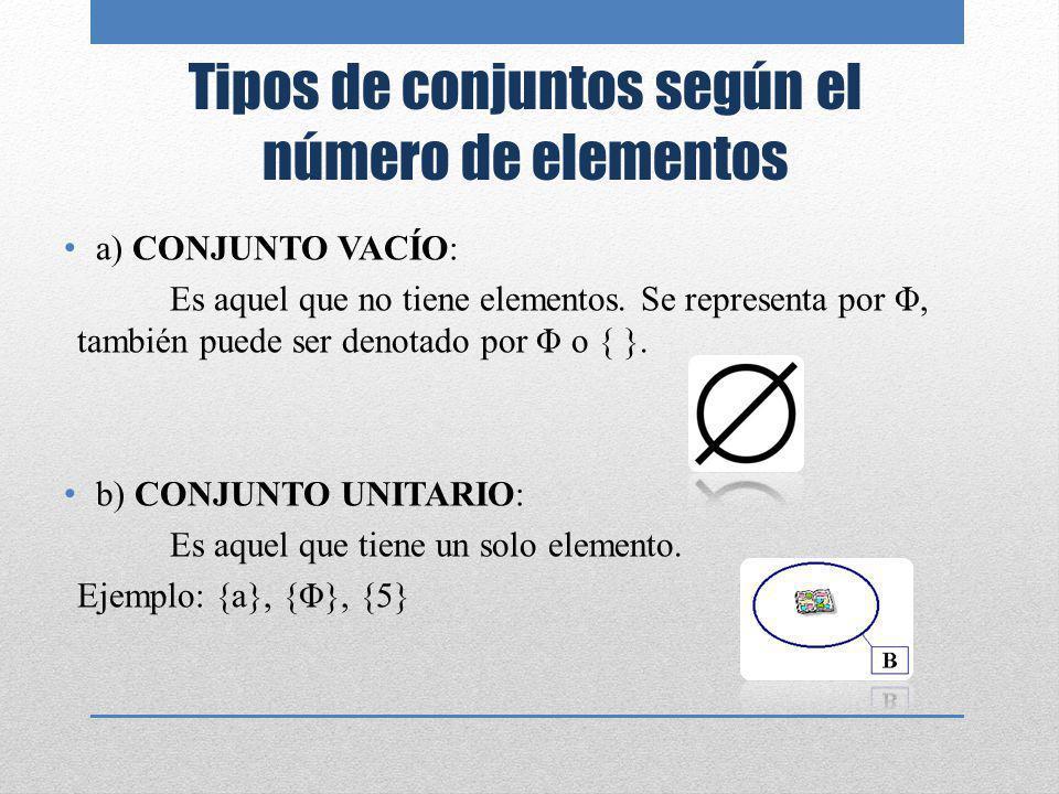 c) CONJUNTO FINITO: Es aquel que tiene un número n de elementos definidos, n > 0.
