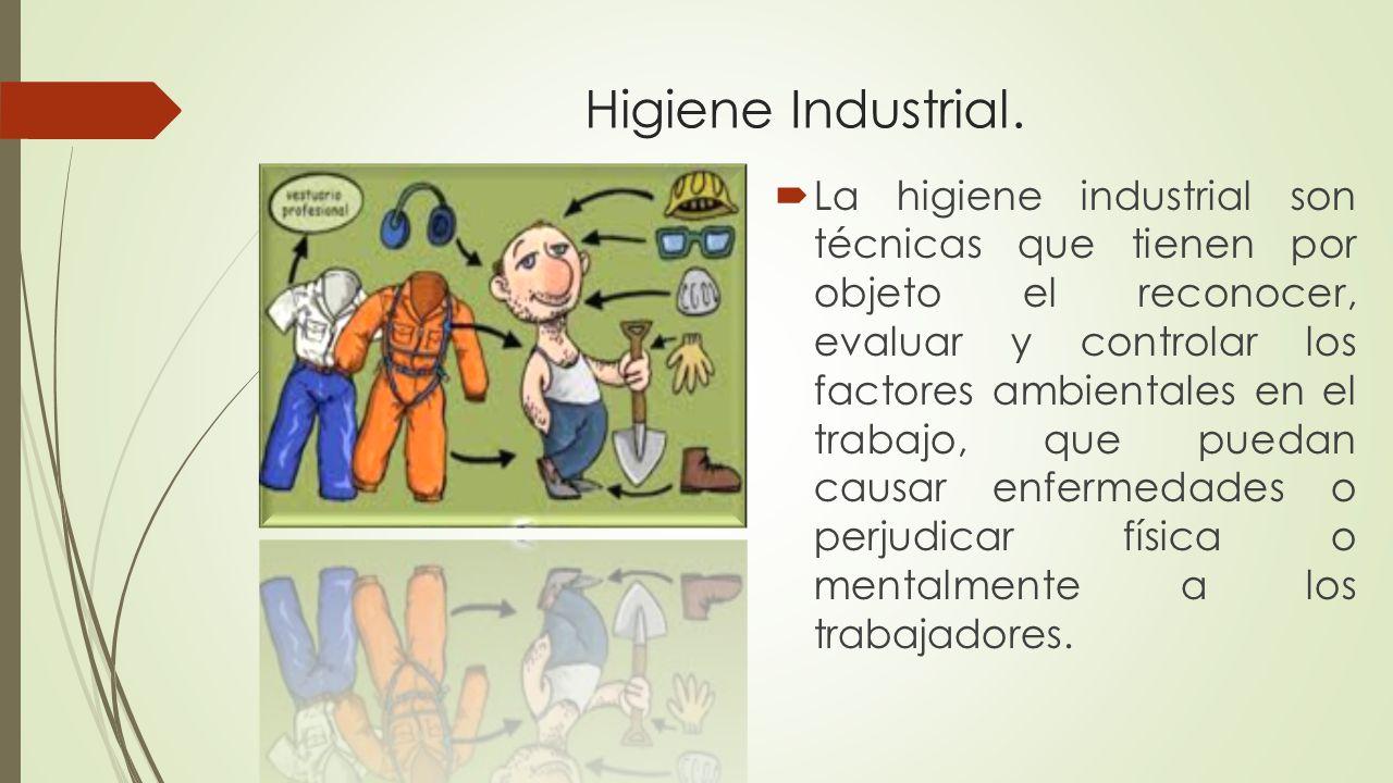 Higiene Industrial.