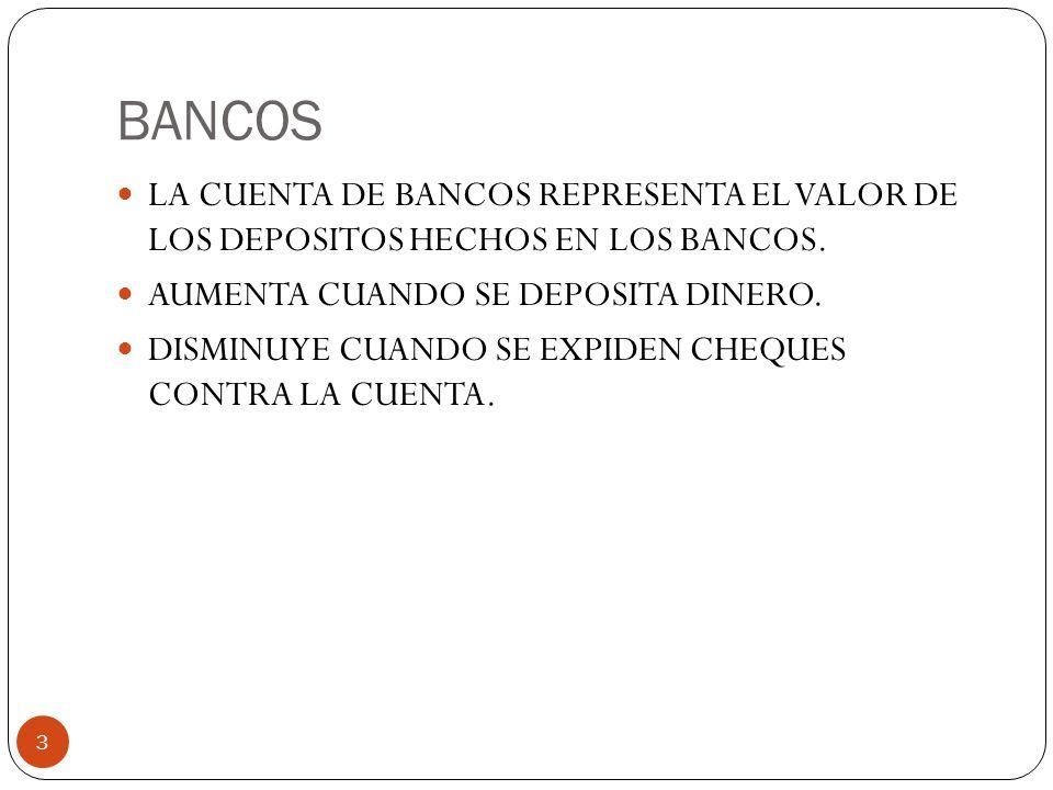 BANCOS 3 LA CUENTA DE BANCOS REPRESENTA EL VALOR DE LOS DEPOSITOS HECHOS EN LOS BANCOS.