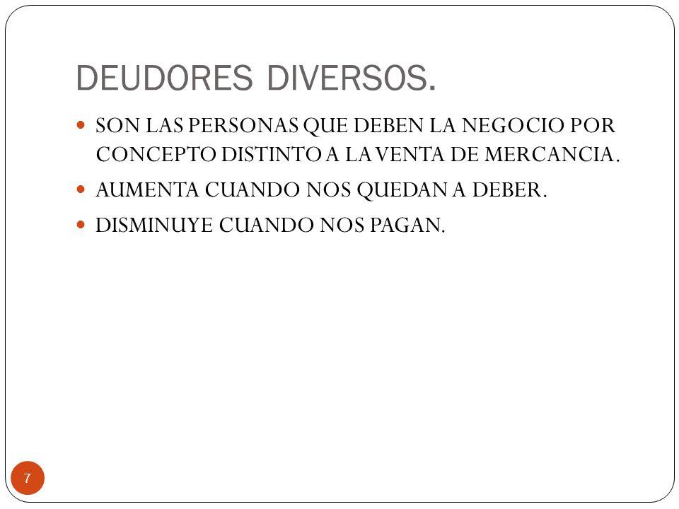 DEUDORES DIVERSOS.