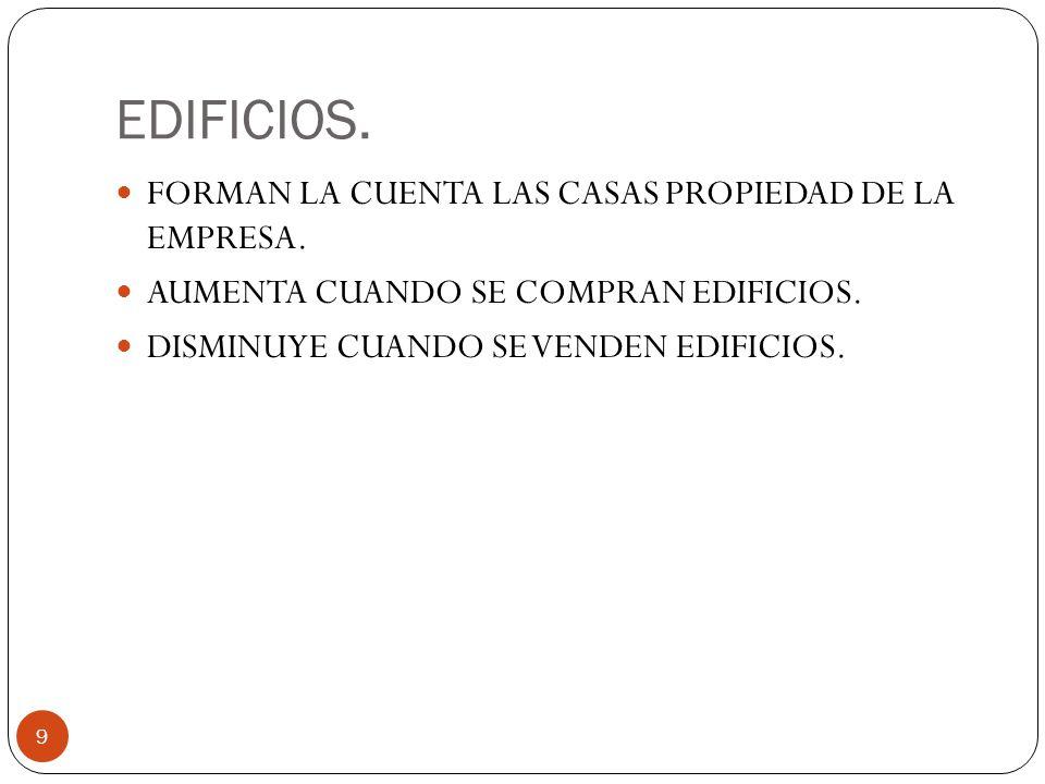 EDIFICIOS.9 FORMAN LA CUENTA LAS CASAS PROPIEDAD DE LA EMPRESA.