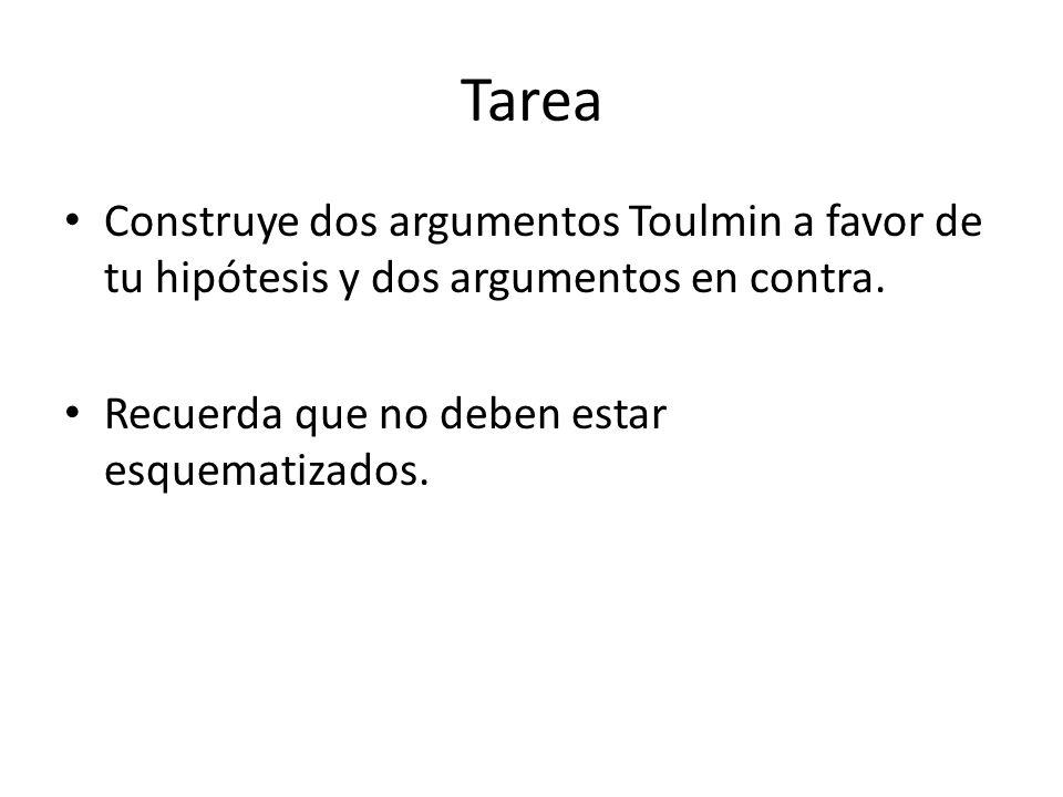 Tarea Construye dos argumentos Toulmin a favor de tu hipótesis y dos argumentos en contra. Recuerda que no deben estar esquematizados.