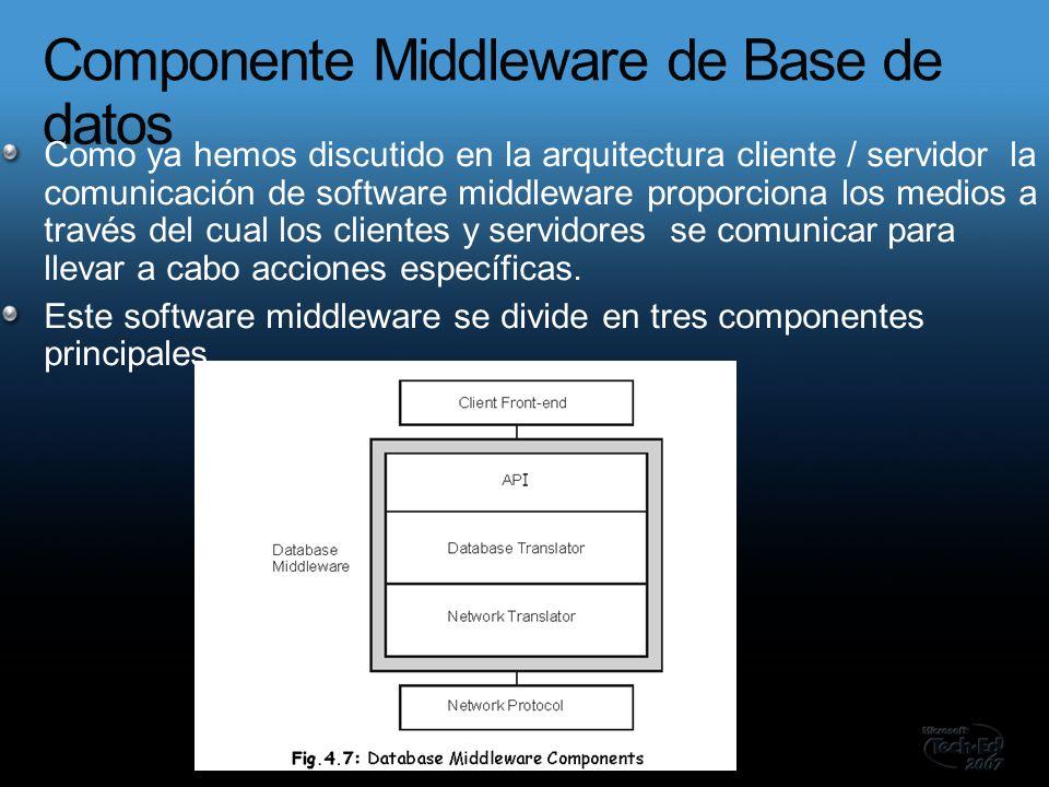 Como ya hemos discutido en la arquitectura cliente / servidor la comunicación de software middleware proporciona los medios a través del cual los clientes y servidores se comunicar para llevar a cabo acciones específicas.