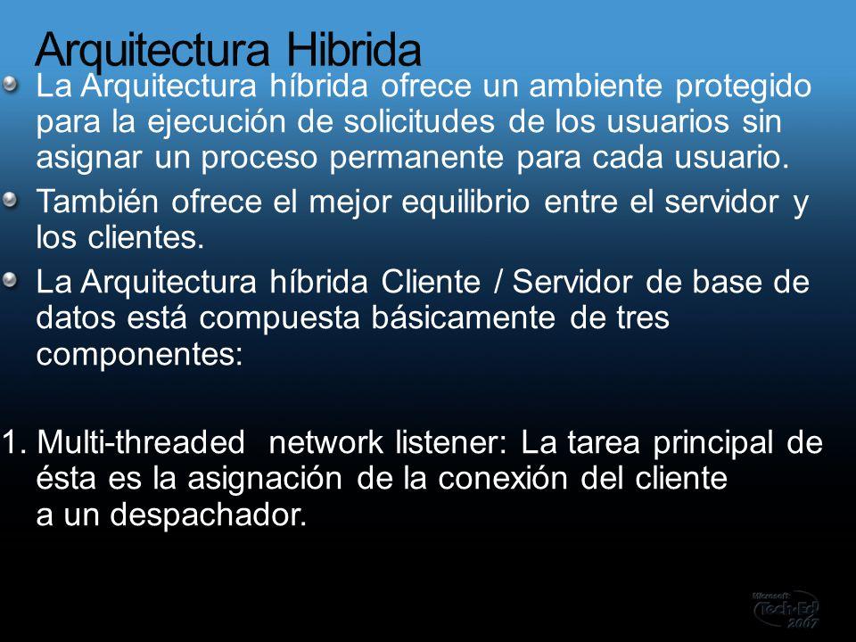 La Arquitectura híbrida ofrece un ambiente protegido para la ejecución de solicitudes de los usuarios sin asignar un proceso permanente para cada usuario.