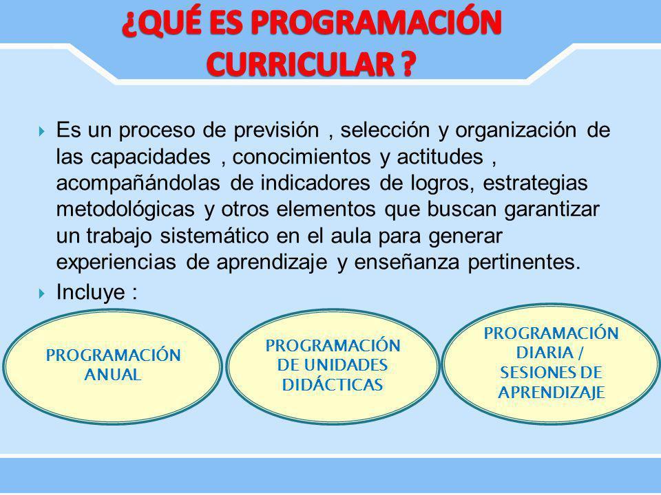 Es un proceso de previsión, selección y organización de las capacidades, conocimientos y actitudes, acompañándolas de indicadores de logros, estrategi