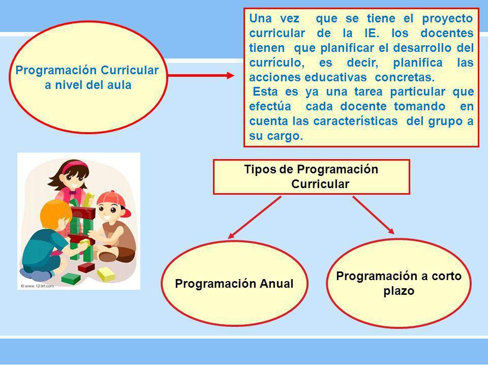 Programación Curricular a nivel del aula Una vez que se tiene el proyecto curricular de la IE. los docentes tienen que planificar el desarrollo del cu