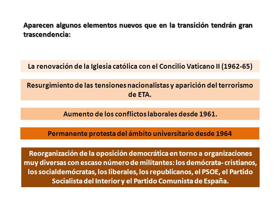 Aparecen algunos elementos nuevos que en la transición tendrán gran trascendencia: La renovación de la Iglesia católica con el Concilio Vaticano II (1962-65) Resurgimiento de las tensiones nacionalistas y aparición del terrorismo de ETA.