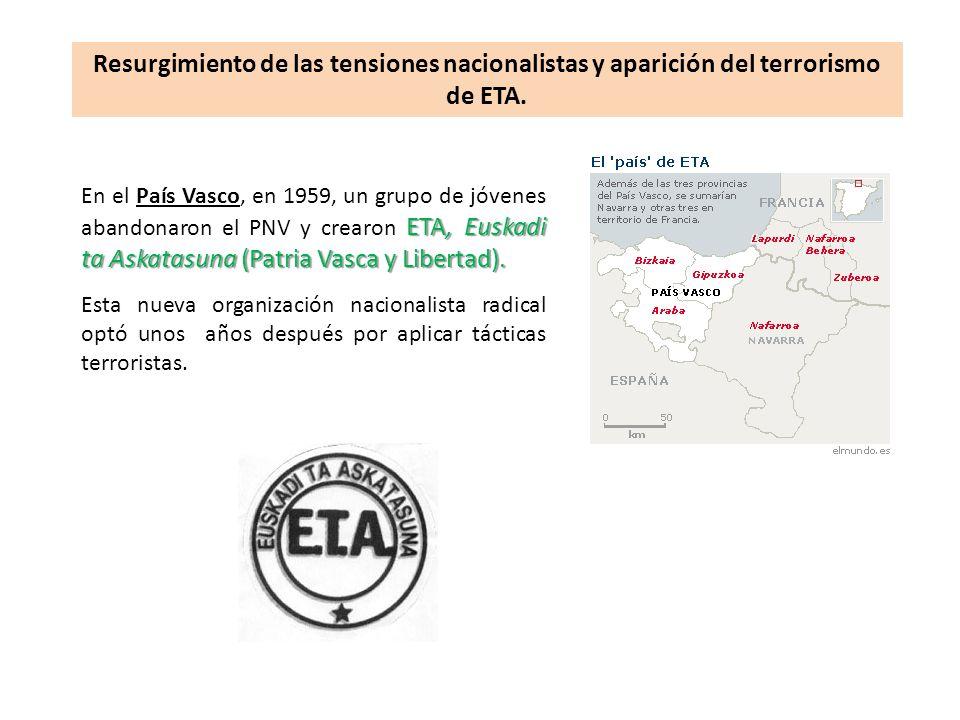Resurgimiento de las tensiones nacionalistas y aparición del terrorismo de ETA.