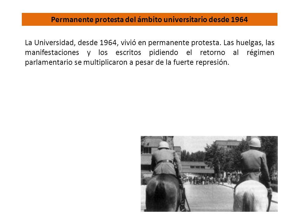 La Universidad, desde 1964, vivió en permanente protesta.