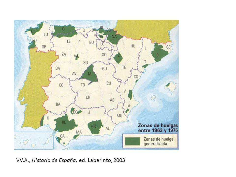 VV.A., Historia de España, ed. Laberinto, 2003