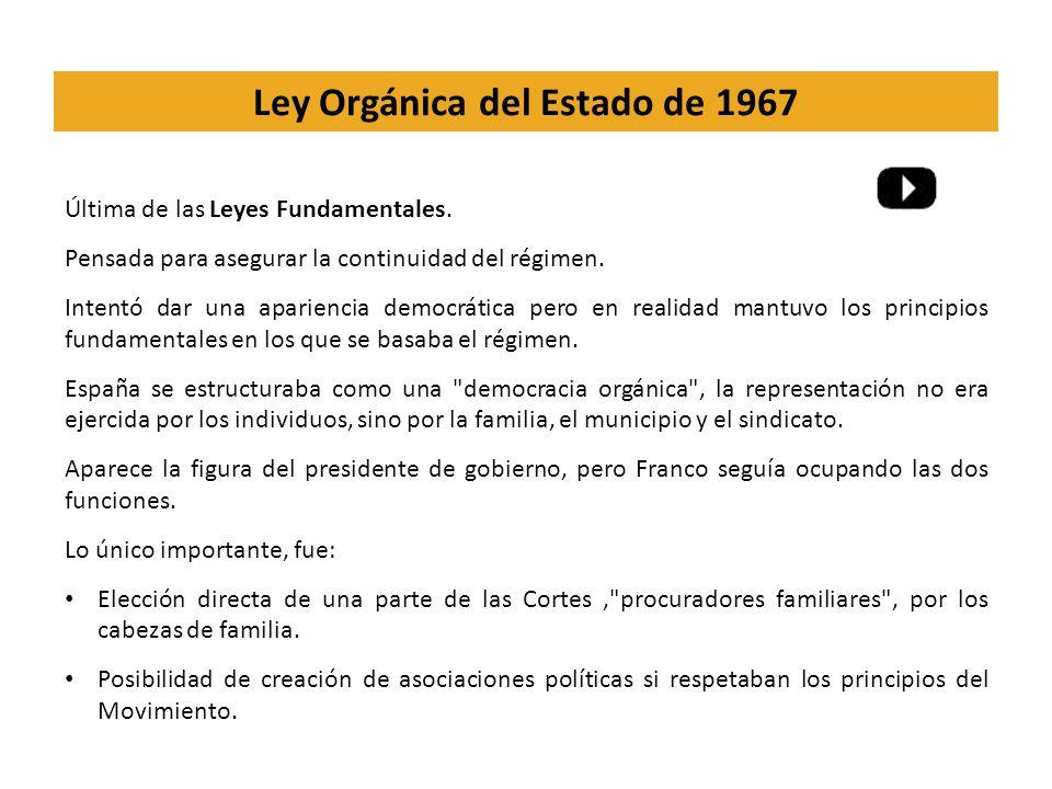Ley Orgánica del Estado de 1967 Última de las Leyes Fundamentales.