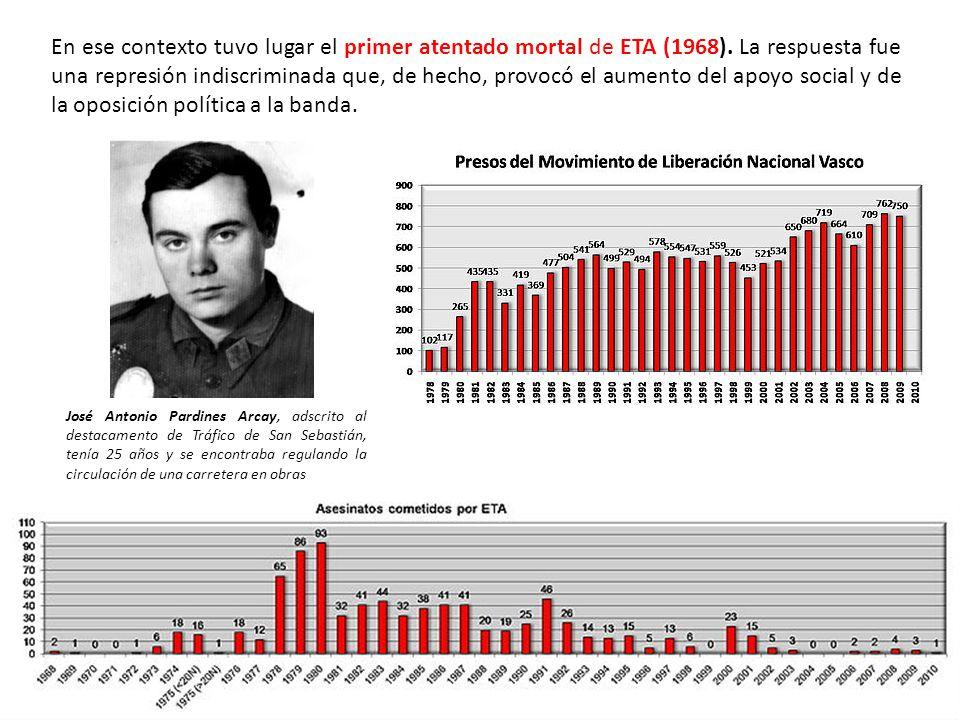 En ese contexto tuvo lugar el primer atentado mortal de ETA (1968).