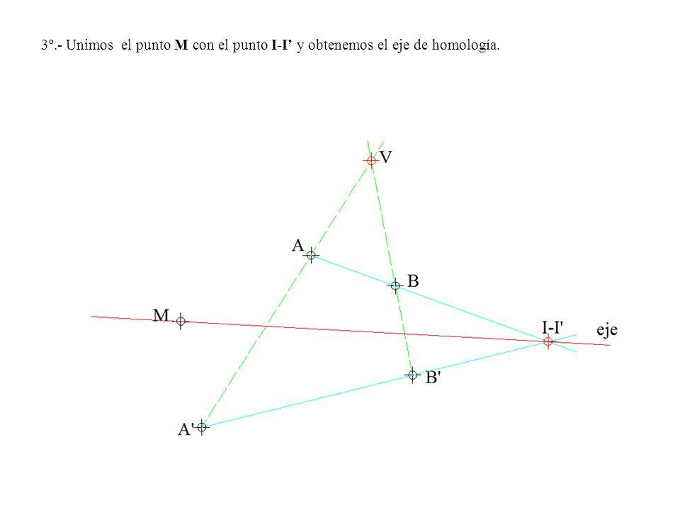 3º.- Unimos el punto M con el punto I-I y obtenemos el eje de homología.
