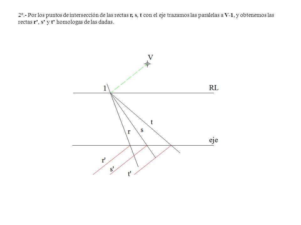 2º.- Por los puntos de intersección de las rectas r, s, t con el eje trazamos las paralelas a V-1, y obtenemos las rectas r, s y t homologas de las da