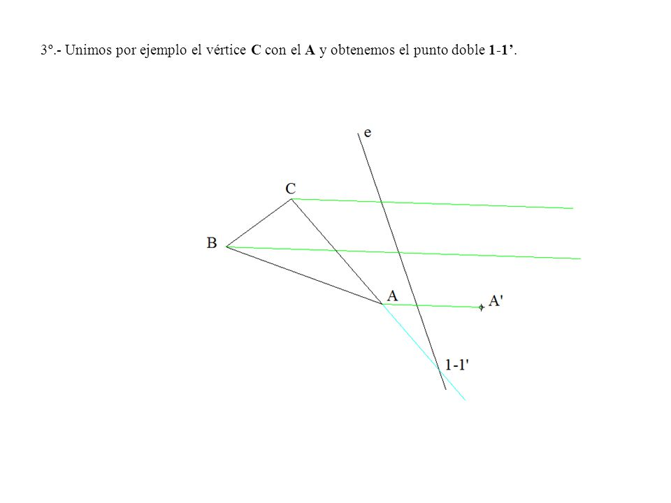 3º.- Unimos por ejemplo el vértice C con el A y obtenemos el punto doble 1-1.