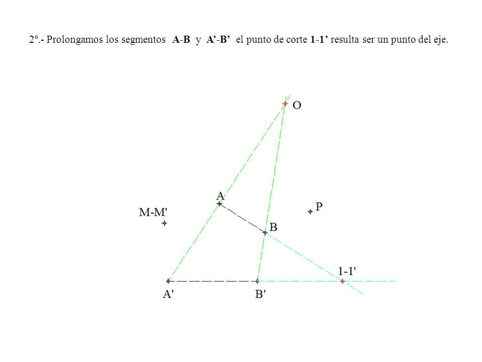 2º.- Prolongamos los segmentos A-B y A-B el punto de corte 1-1 resulta ser un punto del eje.