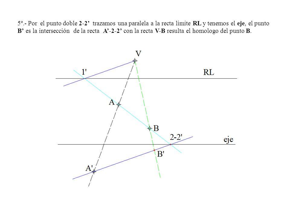 5º.- Por el punto doble 2-2 trazamos una paralela a la recta limite RL y tenemos el eje, el punto B es la intersección de la recta A-2-2 con la recta