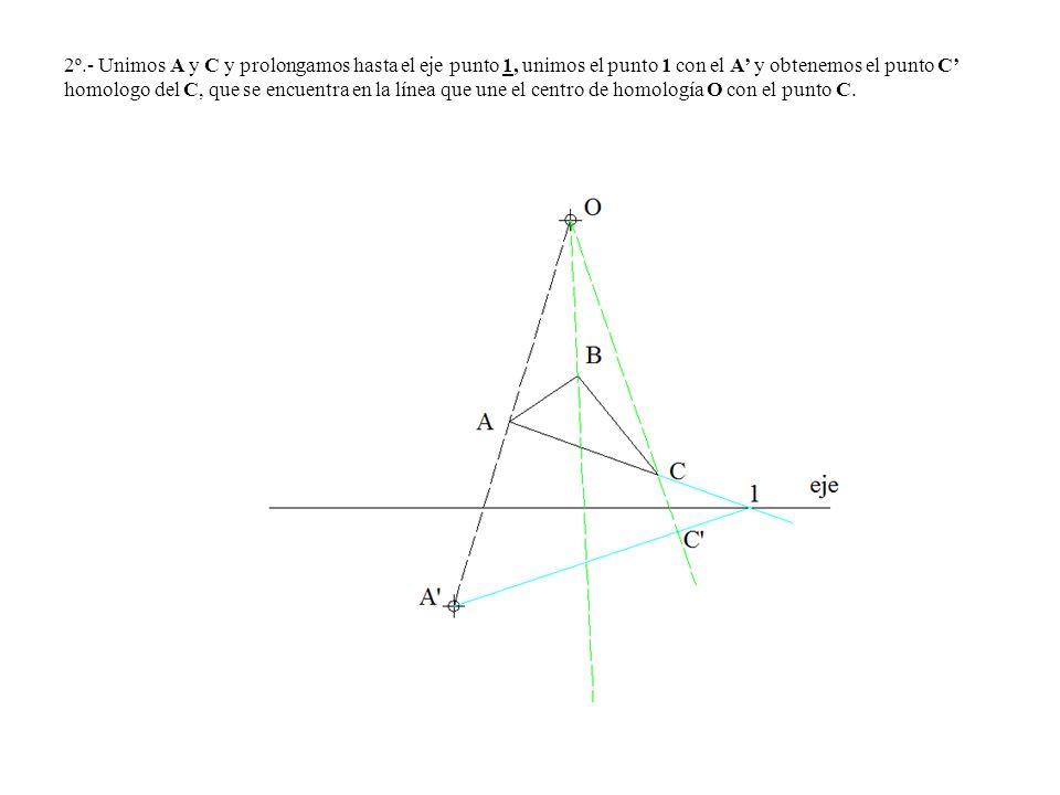 2º.- Unimos A y C y prolongamos hasta el eje punto 1, unimos el punto 1 con el A y obtenemos el punto C homologo del C, que se encuentra en la línea q