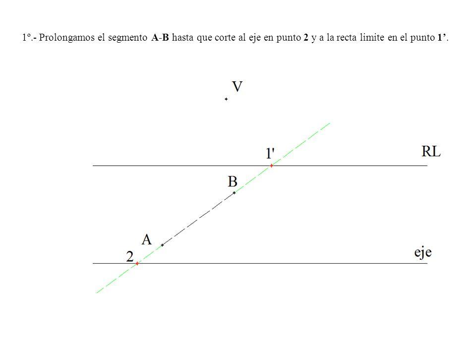 1º.- Prolongamos el segmento A-B hasta que corte al eje en punto 2 y a la recta limite en el punto 1.