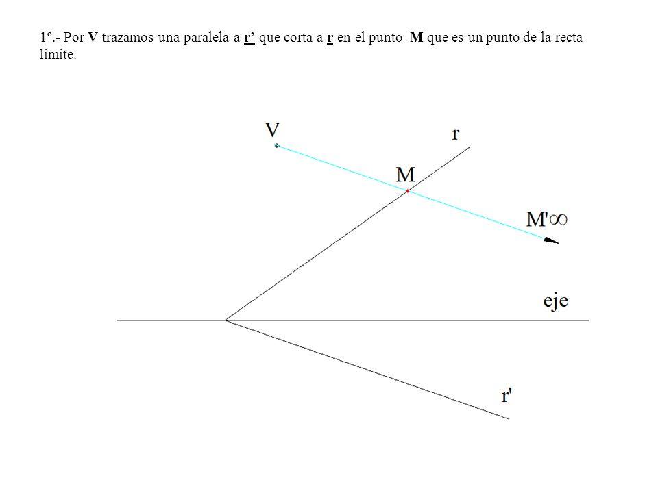 1º.- Por V trazamos una paralela a r que corta a r en el punto M que es un punto de la recta limite.