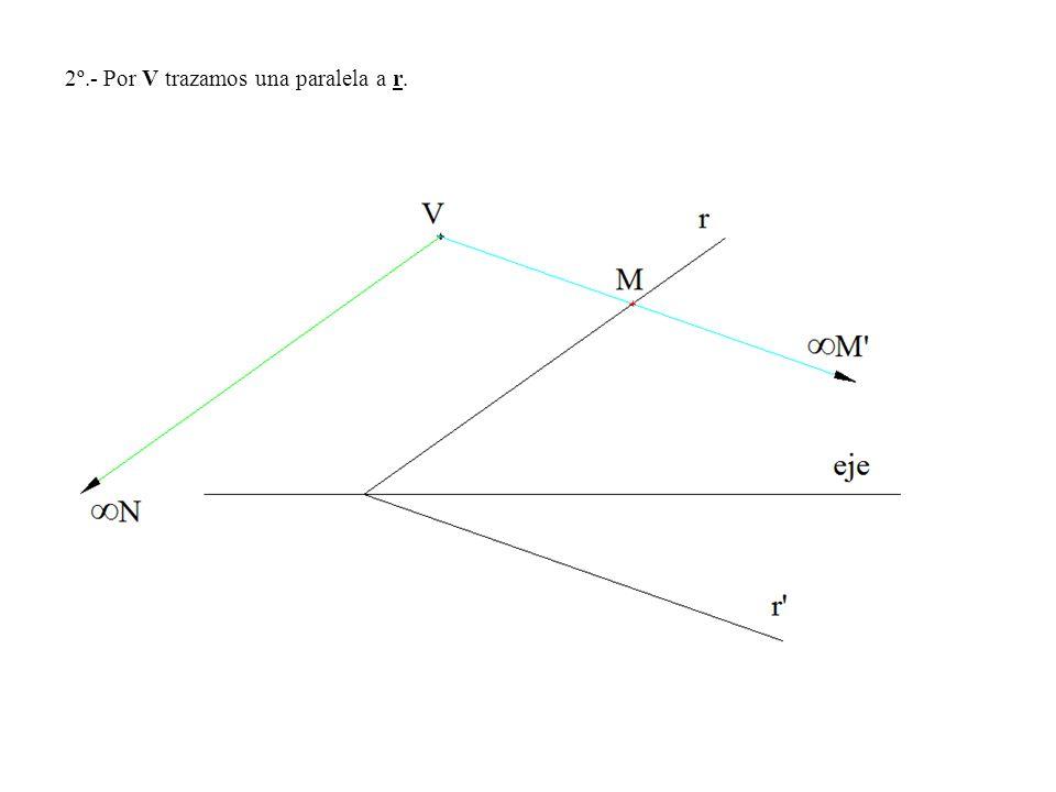 2º.- Por V trazamos una paralela a r.
