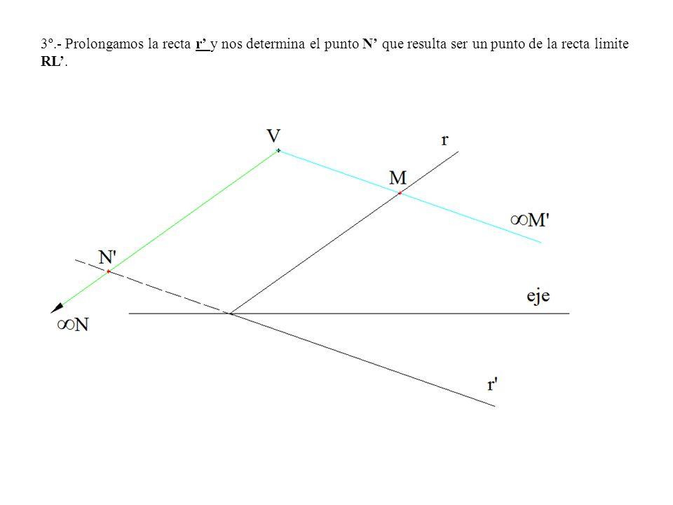 3º.- Prolongamos la recta r y nos determina el punto N que resulta ser un punto de la recta limite RL.