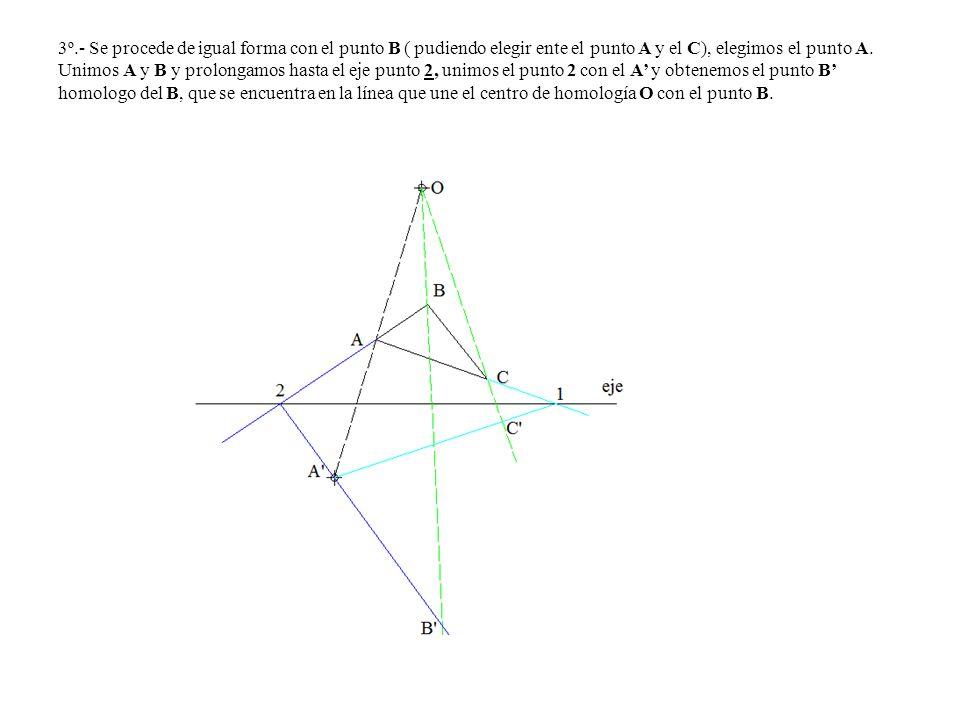 3º.- Se procede de igual forma con el punto B ( pudiendo elegir ente el punto A y el C), elegimos el punto A. Unimos A y B y prolongamos hasta el eje