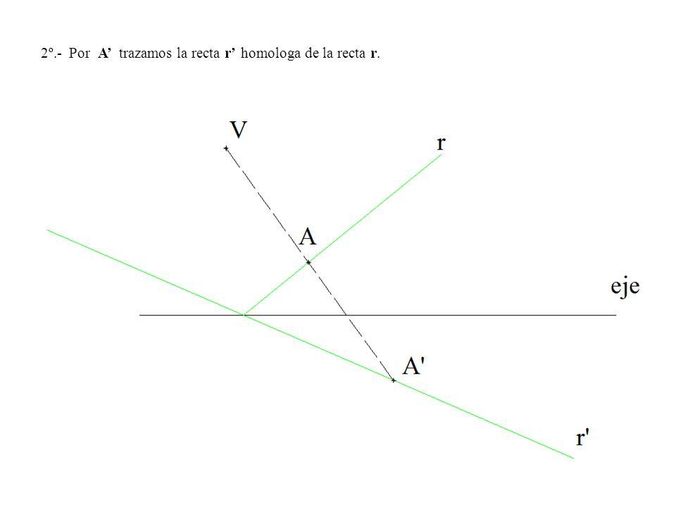 2º.- Por A trazamos la recta r homologa de la recta r.
