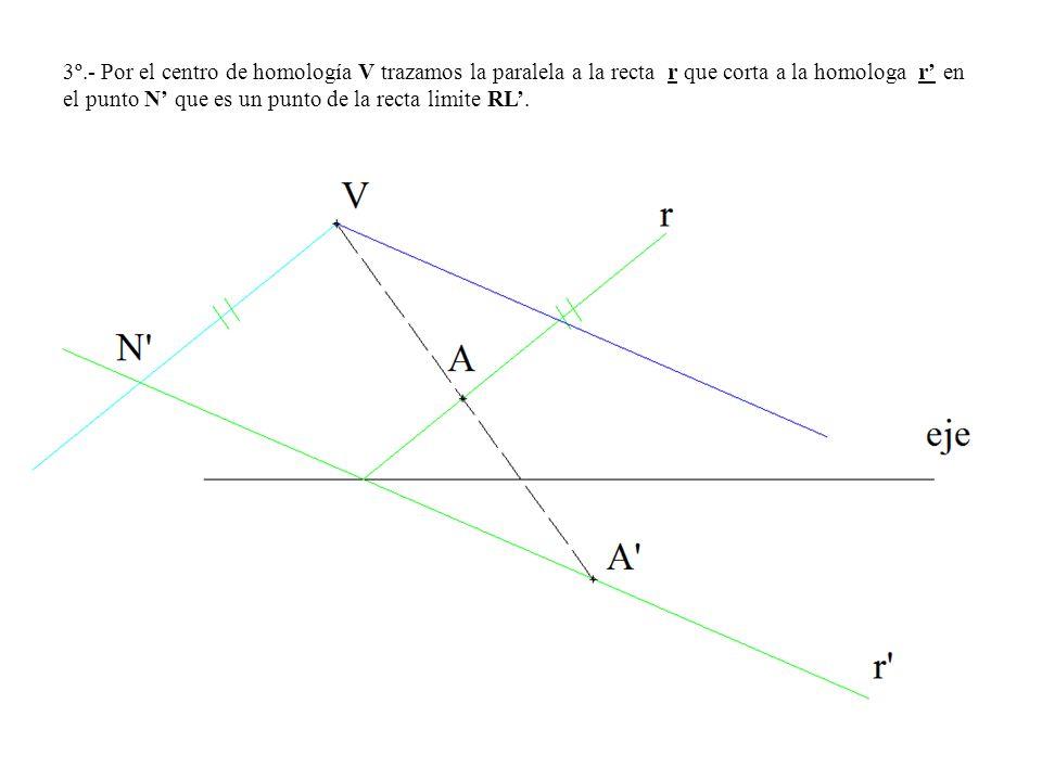 3º.- Por el centro de homología V trazamos la paralela a la recta r que corta a la homologa r en el punto N que es un punto de la recta limite RL.