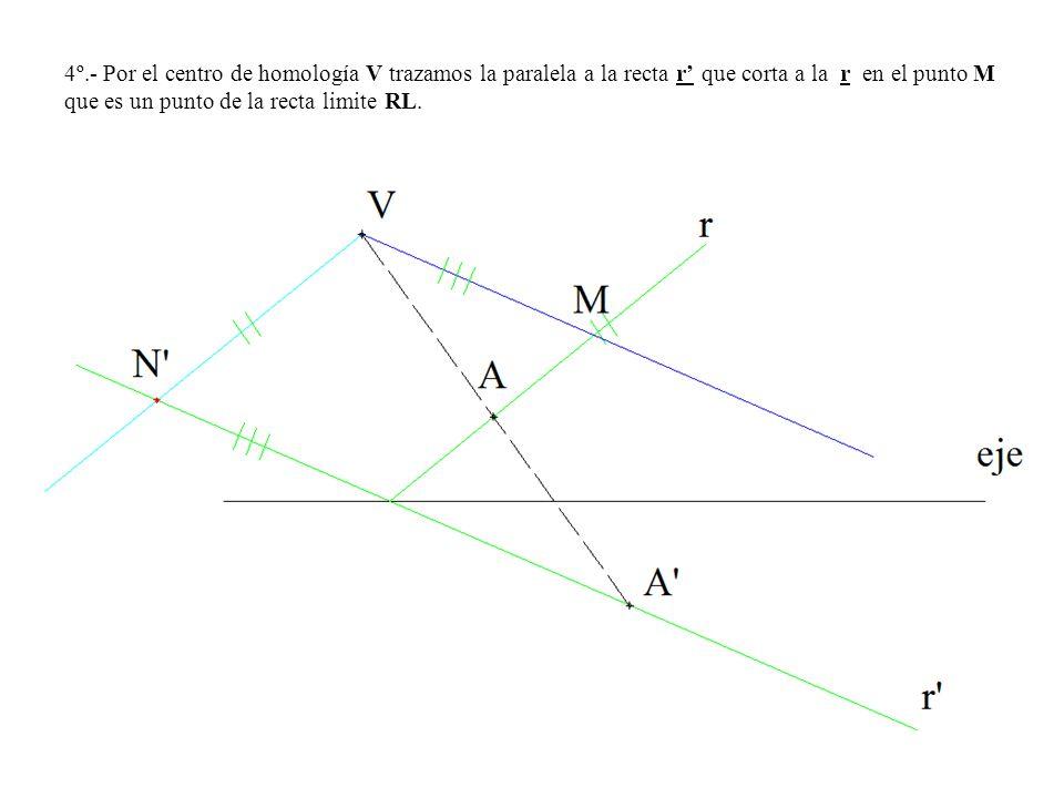 4º.- Por el centro de homología V trazamos la paralela a la recta r que corta a la r en el punto M que es un punto de la recta limite RL.