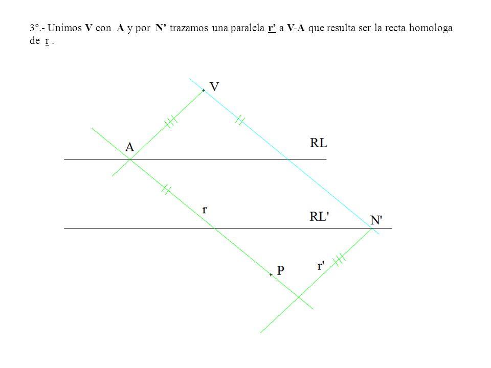 3º.- Unimos V con A y por N trazamos una paralela r a V-A que resulta ser la recta homologa de r.