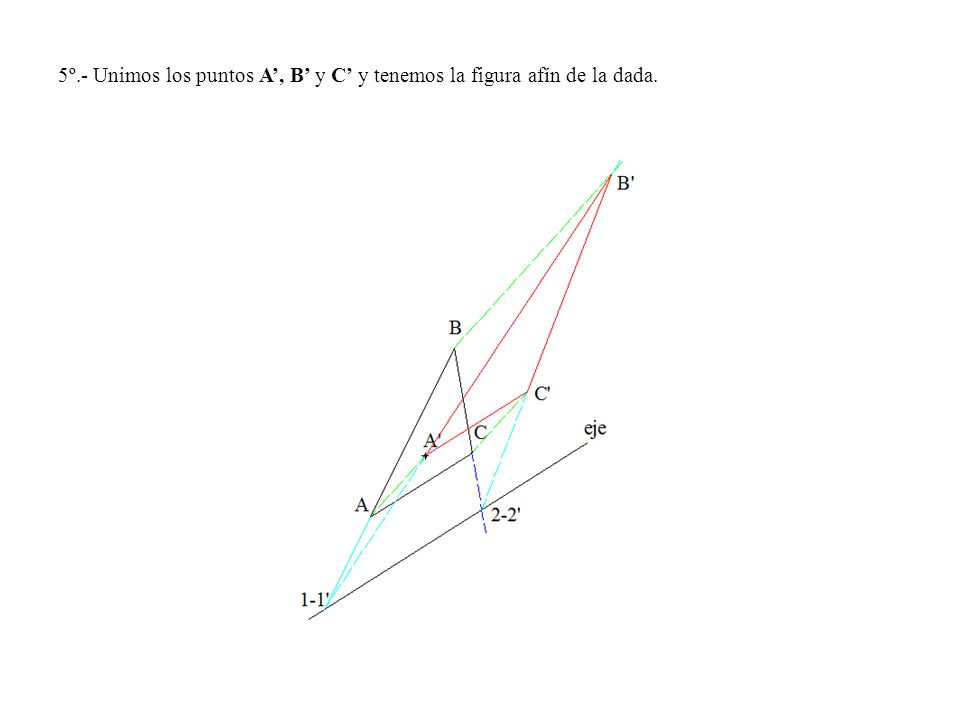 5º.- Unimos los puntos A, B y C y tenemos la figura afín de la dada.