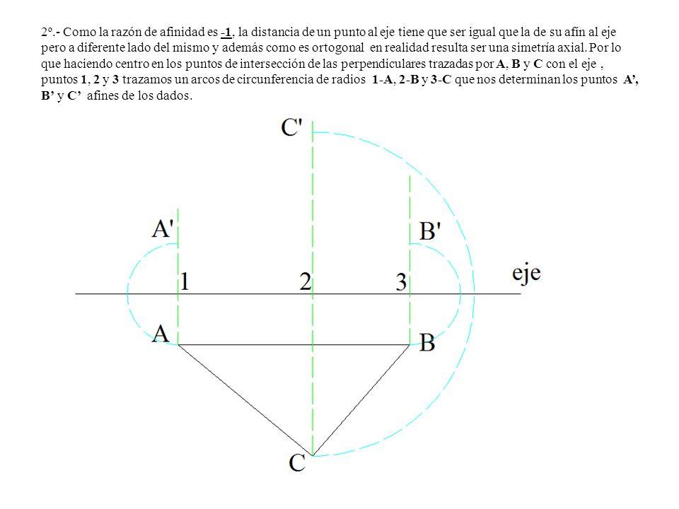 2º.- Como la razón de afinidad es -1, la distancia de un punto al eje tiene que ser igual que la de su afín al eje pero a diferente lado del mismo y a