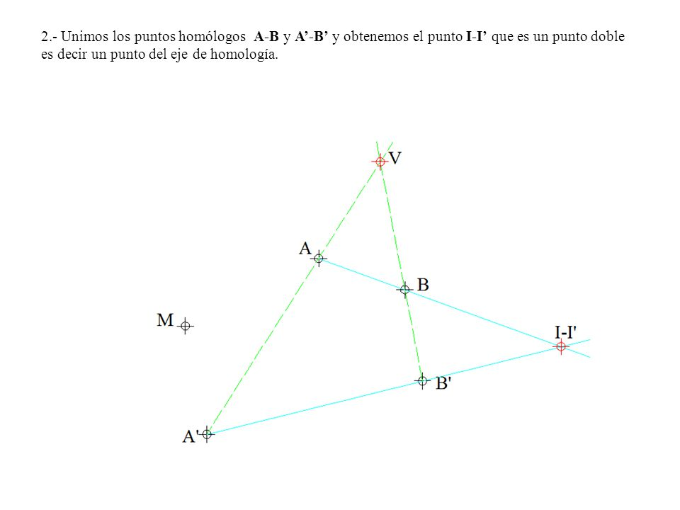 2.- Unimos los puntos homólogos A-B y A-B y obtenemos el punto I-I que es un punto doble es decir un punto del eje de homología.