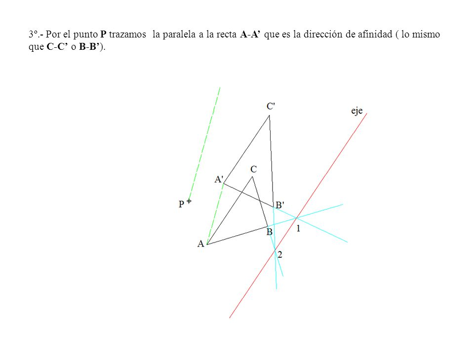 3º.- Por el punto P trazamos la paralela a la recta A-A que es la dirección de afinidad ( lo mismo que C-C o B-B).
