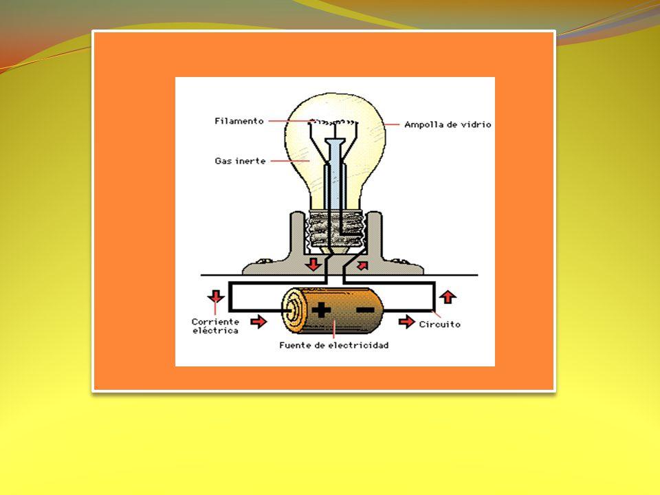 La intensidad del flujo de los electrones de una corriente eléctrica que circula por un circuito cerrado depende fundamentalmente de la tensión o voltaje (V) que se aplique y de la resistencia (R) en ohm que ofrezca al paso de esa corriente la carga o consumidor conectado al circuito.