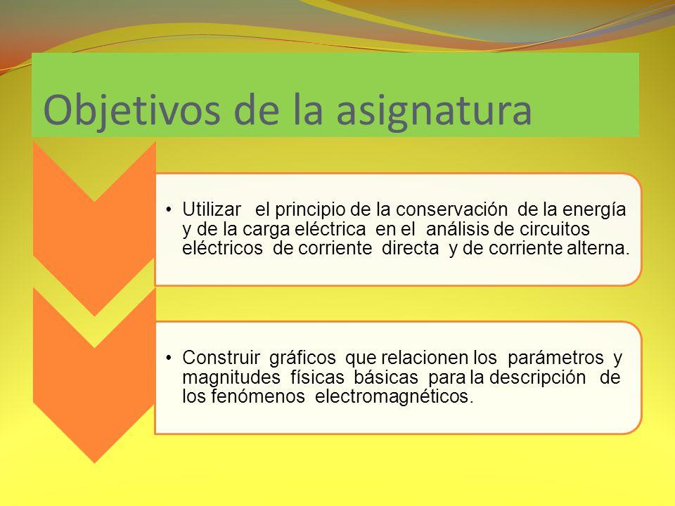 CARRERA :INGENIERIA INDUSTRIAL I SEMESTRE 2012 II AÑO I SEMESTRE 2012 II AÑO