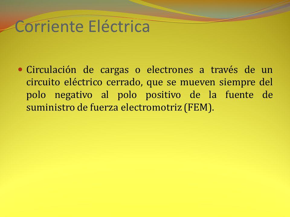 Corriente Eléctrica Circulación de cargas o electrones a través de un circuito eléctrico cerrado, que se mueven siempre del polo negativo al polo positivo de la fuente de suministro de fuerza electromotriz (FEM).
