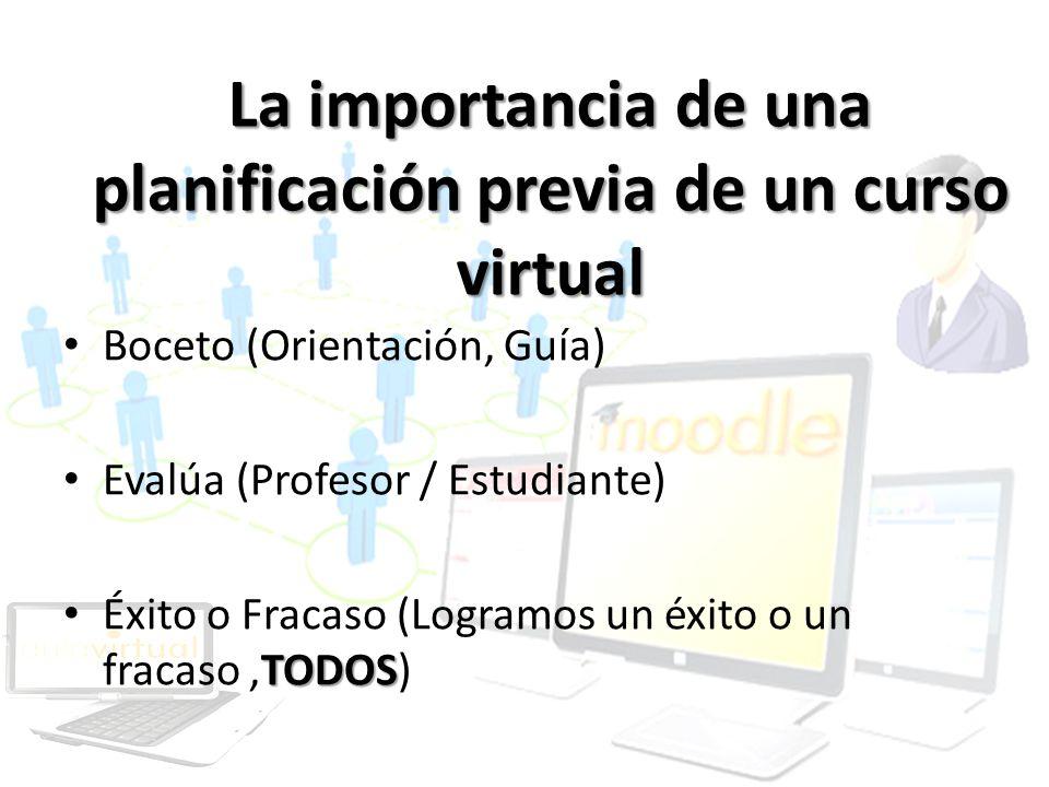 La importancia de una planificación previa de un curso virtual Boceto (Orientación, Guía) Evalúa (Profesor / Estudiante) TODOS Éxito o Fracaso (Logram
