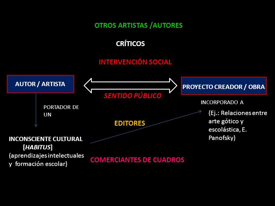 AUTOR / ARTISTA PROYECTO CREADOR / OBRA OTROS ARTISTAS /AUTORES CRÍTICOS INTERVENCIÓN SOCIAL SENTIDO PÚBLICO EDITORES COMERCIANTES DE CUADROS INCONSCIENTE CULTURAL [HABITUS] (aprendizajes intelectuales y formación escolar) PORTADOR DE UN INCORPORADO A (Ej.: Relaciones entre arte gótico y escolástica, E.