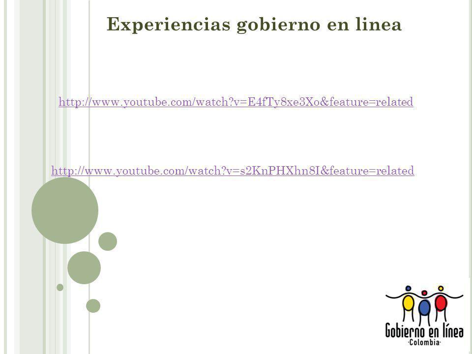 Experiencias gobierno en linea http://www.youtube.com/watch?v=E4fTy8xe3Xo&feature=related http://www.youtube.com/watch?v=s2KnPHXhn8I&feature=related