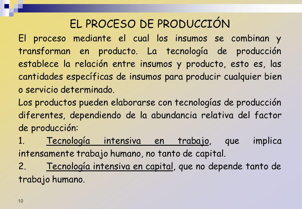 EL PROCESO DE PRODUCCIÓN El proceso mediante el cual los insumos se combinan y transforman en producto. La tecnología de producción establece la relac