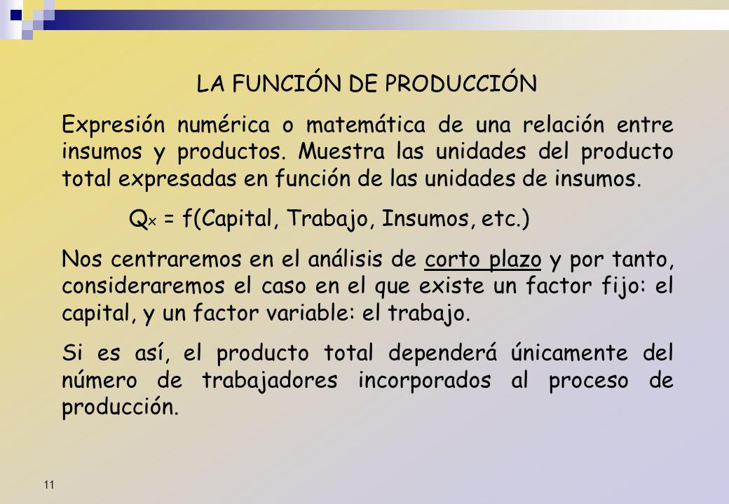 LA FUNCIÓN DE PRODUCCIÓN Expresión numérica o matemática de una relación entre insumos y productos. Muestra las unidades del producto total expresadas