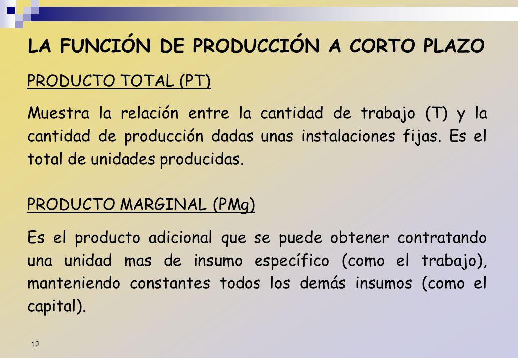 LA FUNCIÓN DE PRODUCCIÓN A CORTO PLAZO PRODUCTO TOTAL (PT) Muestra la relación entre la cantidad de trabajo (T) y la cantidad de producción dadas unas