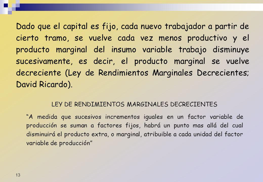 Dado que el capital es fijo, cada nuevo trabajador a partir de cierto tramo, se vuelve cada vez menos productivo y el producto marginal del insumo var