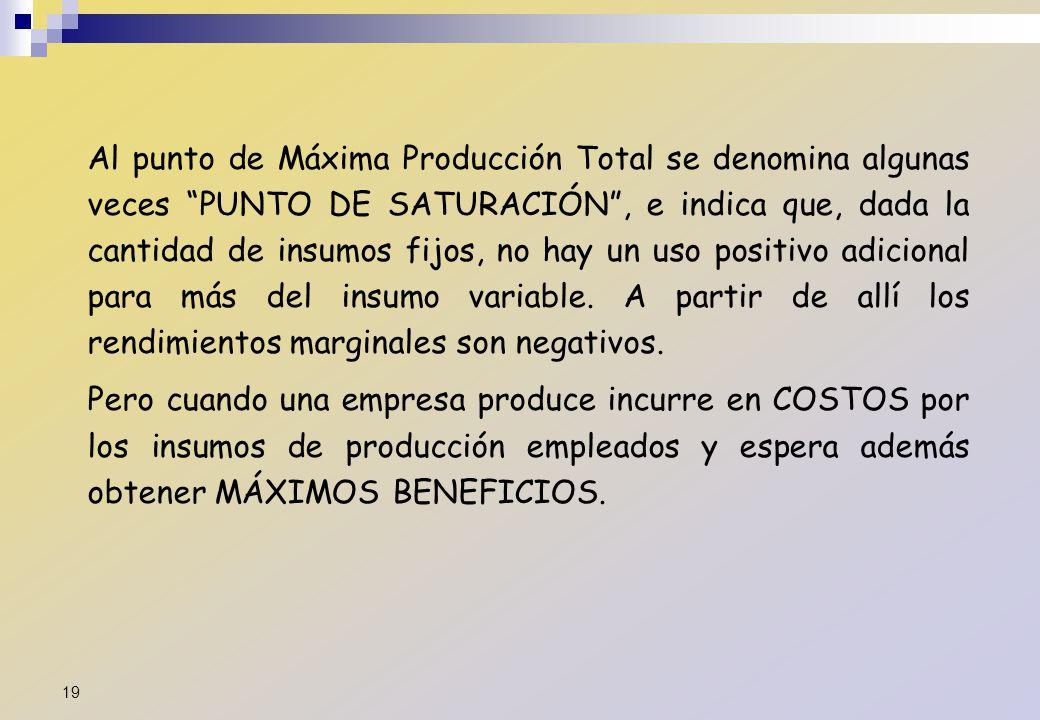 Al punto de Máxima Producción Total se denomina algunas veces PUNTO DE SATURACIÓN, e indica que, dada la cantidad de insumos fijos, no hay un uso posi