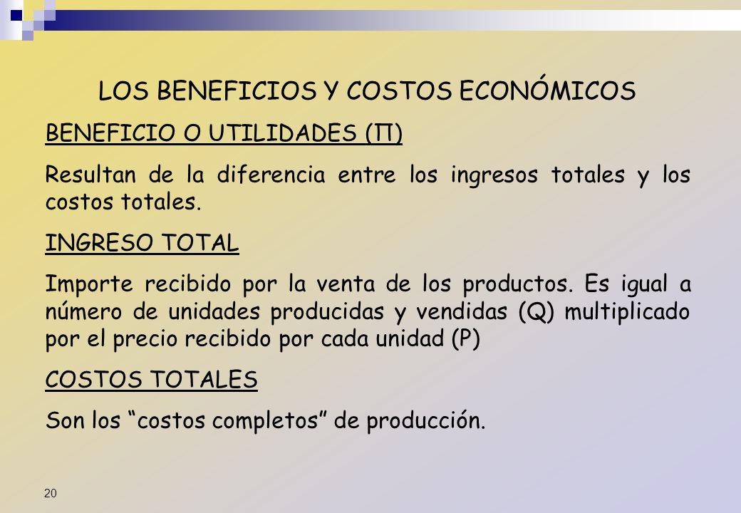 LOS BENEFICIOS Y COSTOS ECONÓMICOS BENEFICIO O UTILIDADES (Π) Resultan de la diferencia entre los ingresos totales y los costos totales. INGRESO TOTAL